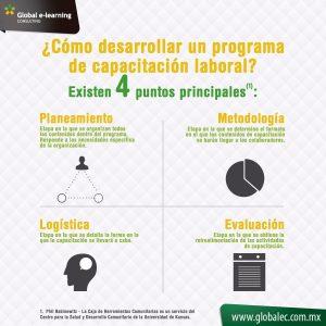 desarrollar programa de capacitación laboral